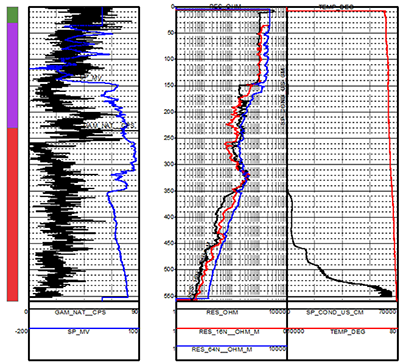 AHGW Geophysical Plot Tool