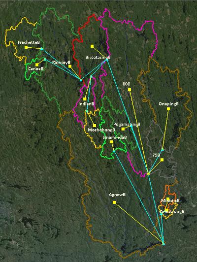 Hydrologic modeling for reservoir management ontario