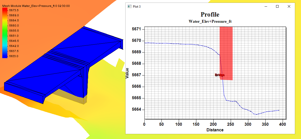 3D bridge plot example