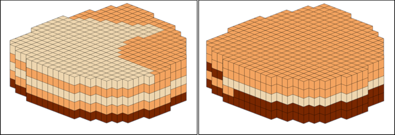 Example of the Classify Zones algorithms