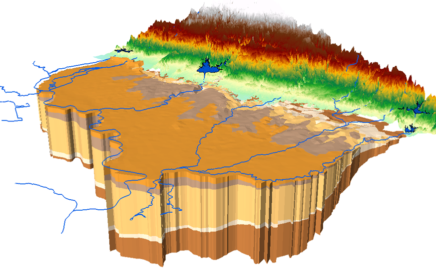 Groundwater model
