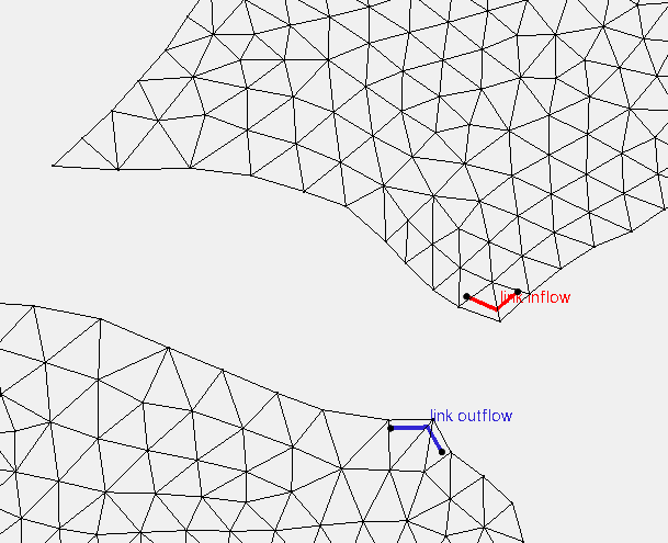 Example of an link boundary conditions